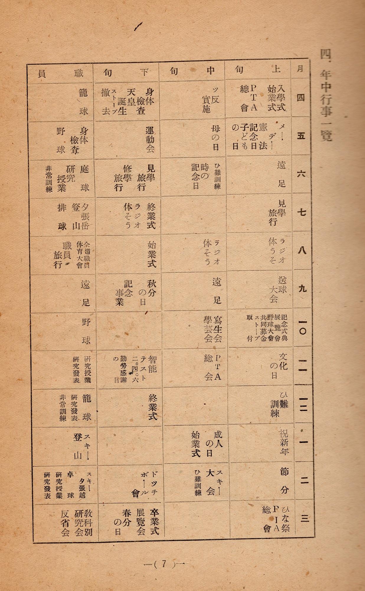 昭和28年学校概要|鹿島小学校(7/22)