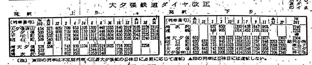 大夕張鉄道時刻表(昭和35年/昭和37年)