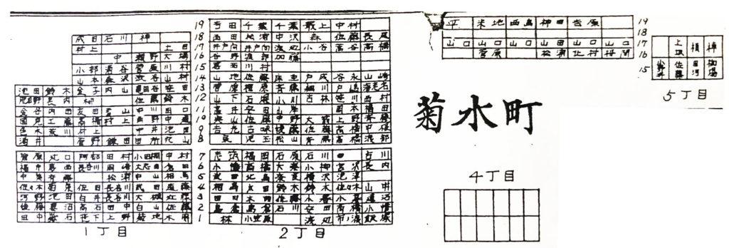 南部 菊水町 住宅地図(昭和43年)
