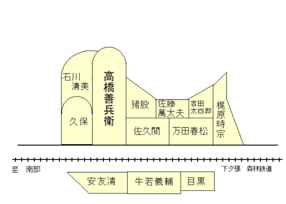 開拓地 住宅地図(桜ヶ丘・下夕張・旭ヶ丘)